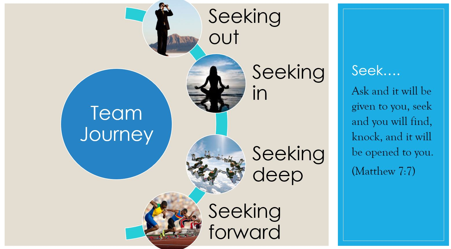 teambuilding journey